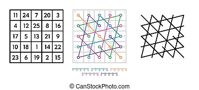 Mars seal derivation from magic square of order five -...