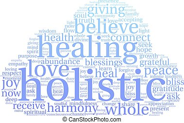 Holistic Word Cloud - Holistic word cloud on a white...