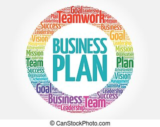 Business Plan circle word cloud, business concept