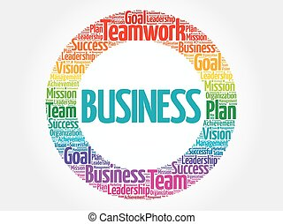 Business circle word cloud, business concept