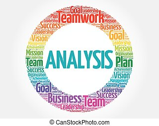 Analysis circle word cloud, business concept
