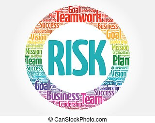 Risk circle word cloud, business concept