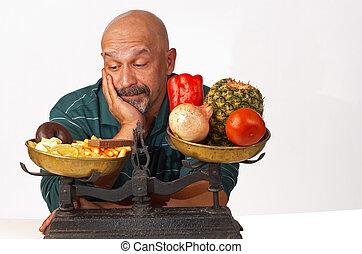 Dieting discipline
