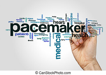 Pacemaker word cloud concept on grey background