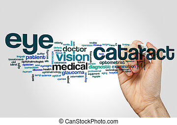 Eye cataract word cloud concept on grey background.