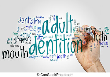 Adult dentition word cloud concept on grey background.