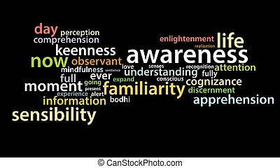 Awareness photo vector illustration - definition with mixed...