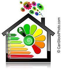 Energy Efficiency A - Symbol in the Shape of House