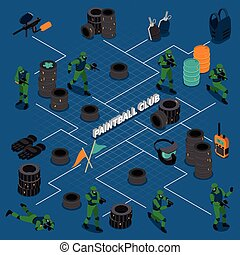 Paintball Club Isometric Infographics - Isometric...