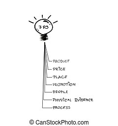 Light Bulb with 7Ps Marketing Mix Model - Business Concepts,...