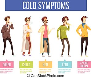 Flu Cold Symptoms Flat Infographic Poster - Flu cold or...