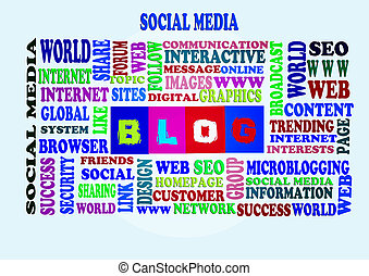 The blog word cloud as background