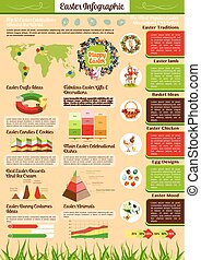 Easter holiday and Holy Week infographic design - Easter and...