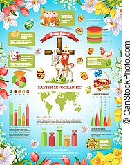 Easter infographic template design in floral frame - Easter...