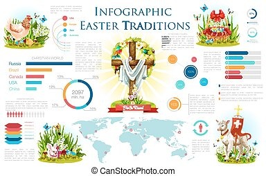 Easter infographic design with holiday traditions