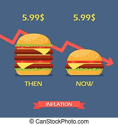 Inflation concept of hamburger