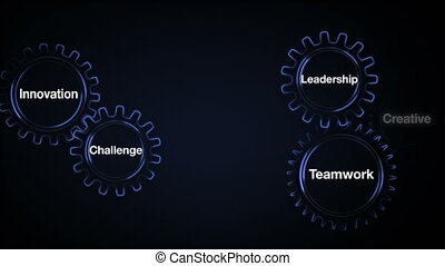 Gear with keyword, Innovation, Creative, Teamwork,...