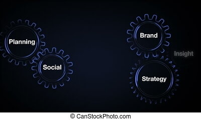 Gear with keyword,Planning, Social, Brand, Insight,...