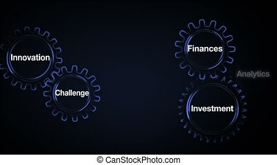 Gear with keyword, Challenge, Innovation, Investment,...