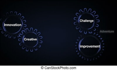 Gear with keyword, challenge, innovation, creative,...