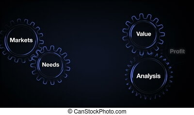 Gear with keyword, Markets, Needs, Profit, Analysis, Value....