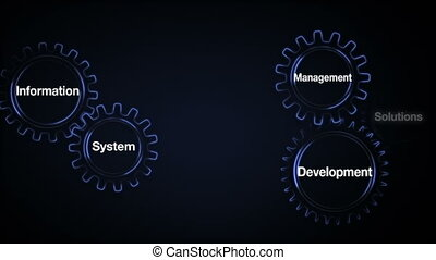 Gear with keyword, information management development...