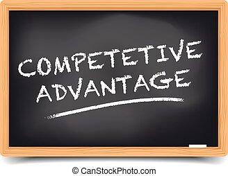 Blackboard Competitive Advantage