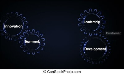 Gear with keyword, Innovation, Development, Teamwork,...