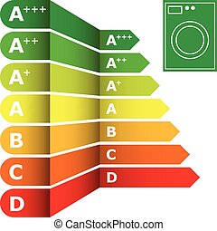 Energy efficiency rating and icon of washing machine, vector illustration