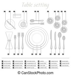 Table setting - Formal table setting. The plan for the...
