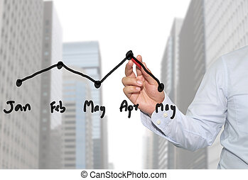 Hand of businessman point to a data in graph and skyscraper background.