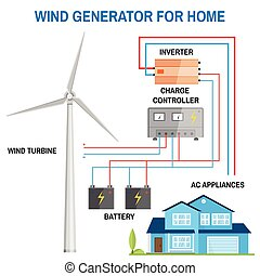 Wind generator for home. Vector. - Wind generator for home....
