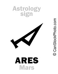 Astrology: planet MARS