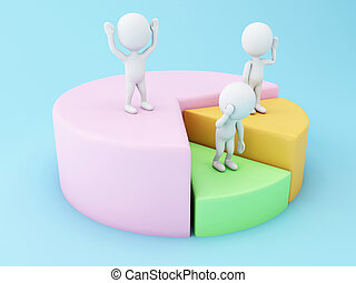 3d White people stand on each portion of pie chart