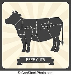 Beef cuts. Butchers cheme cutting meat illustration.