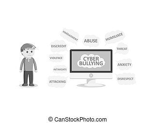 man and cyber bullying black and white style