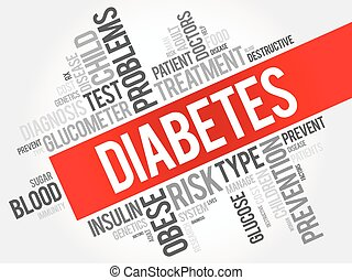 Diabetes word cloud collage