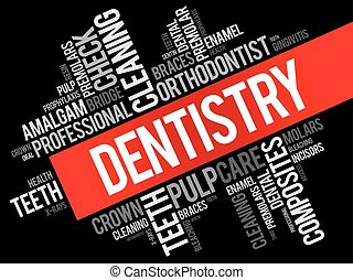 Dentistry word cloud collage