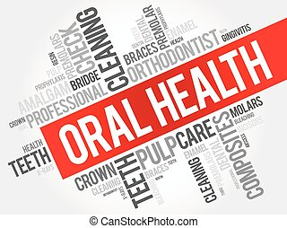 Oral health word cloud collage, dental concept background