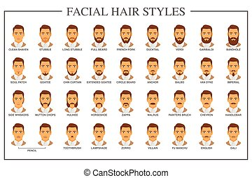 Facial hair types - Beard styles guide. Facial hair types...