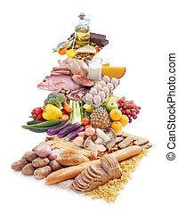 食物, 金字塔