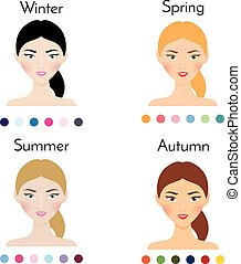 Woman color types appearance. Beauty infographics with pretty female faces