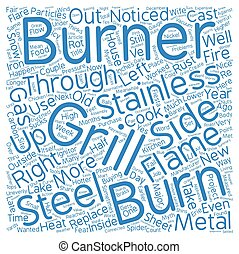 Burn Through in Stainless Steel Burners Word Cloud Concept Text Background