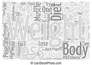 Bust Through the Weight Loss Plateau text background...