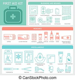 First aid kit infographic - First aid kit checklist with...