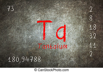 Isolated blackboard with periodic table, Tantalum, Chemistry