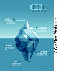 Iceberg and under water antarctic ocean vector infographic...