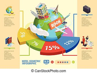 Hotel Isometric Infographics - International best hotels...