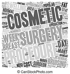 Popular Cosmetic Surgery Procedures text background...
