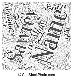 sawrey genealogy Word Cloud Concept